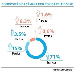 Figura 1 - Agência Patrícia Galvão